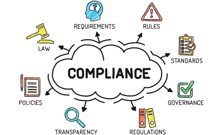 featured image: handwritten diagram to show what compliance in business is
